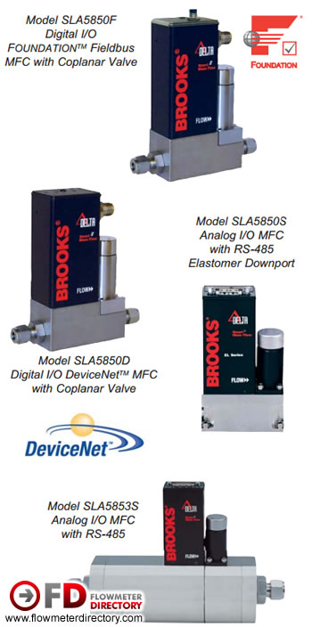 Thermal Mass Flow meter and Mass Flow Controller SLA5800 Series