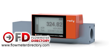 Mass Flow Meters 'red-y compact series