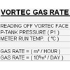 Vortex Gas Rate Calculator