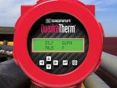 For the First Time, Field-Adjust For Gas Composition Changes, Retain Accuracy, Save Time and Money