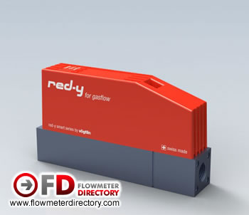 Mass Flow Meters and Controllers 'red-y smart series'